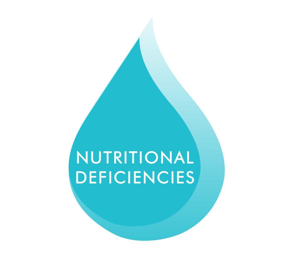 NutritionalDeficiencies.png