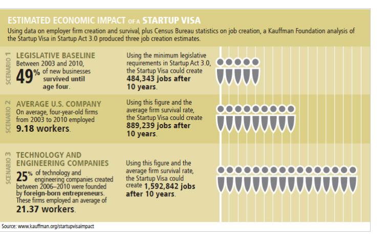 Startup-Visa-e1397677316348.png