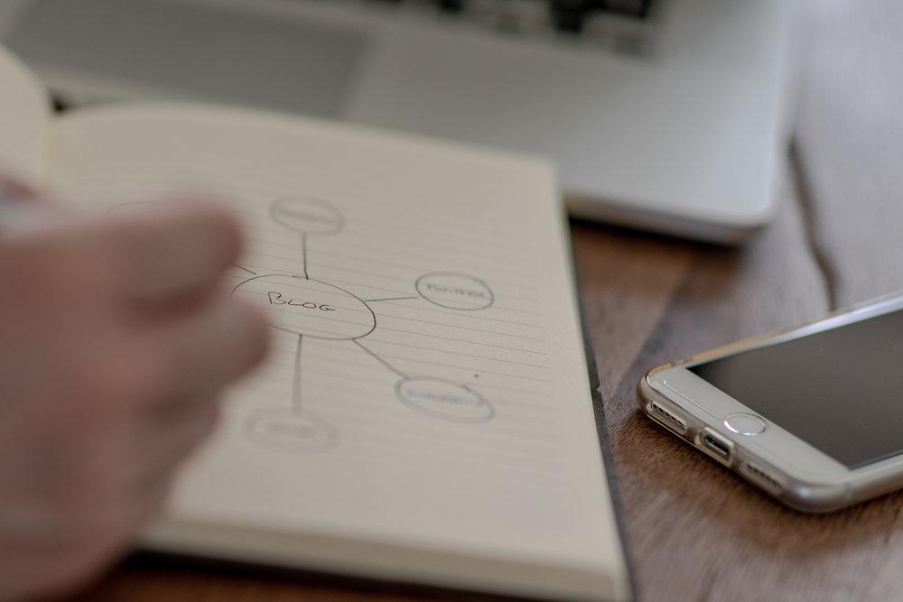 Blog writing ideas-8398.jpg