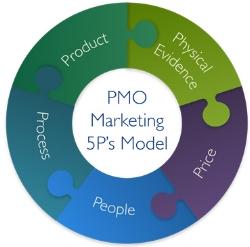 MIC-5P-Model-S.jpg