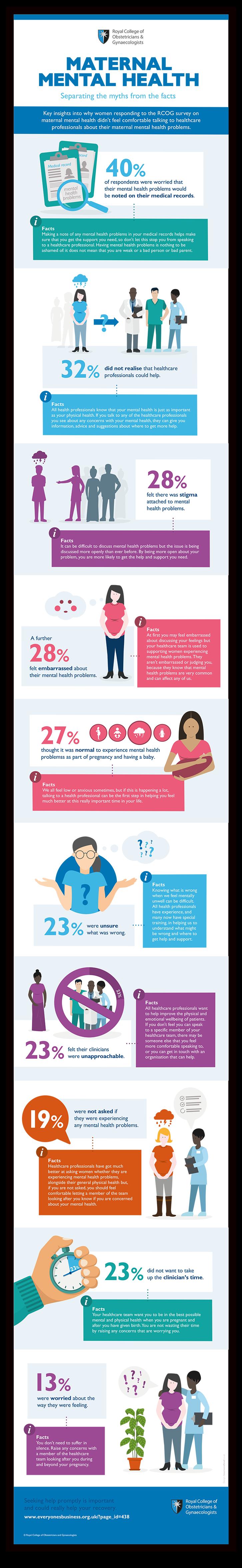 RCOG_Infographic_Full