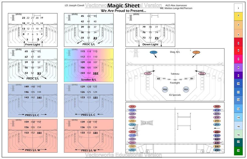 WAPTP Magic Sheet-page-001.jpg