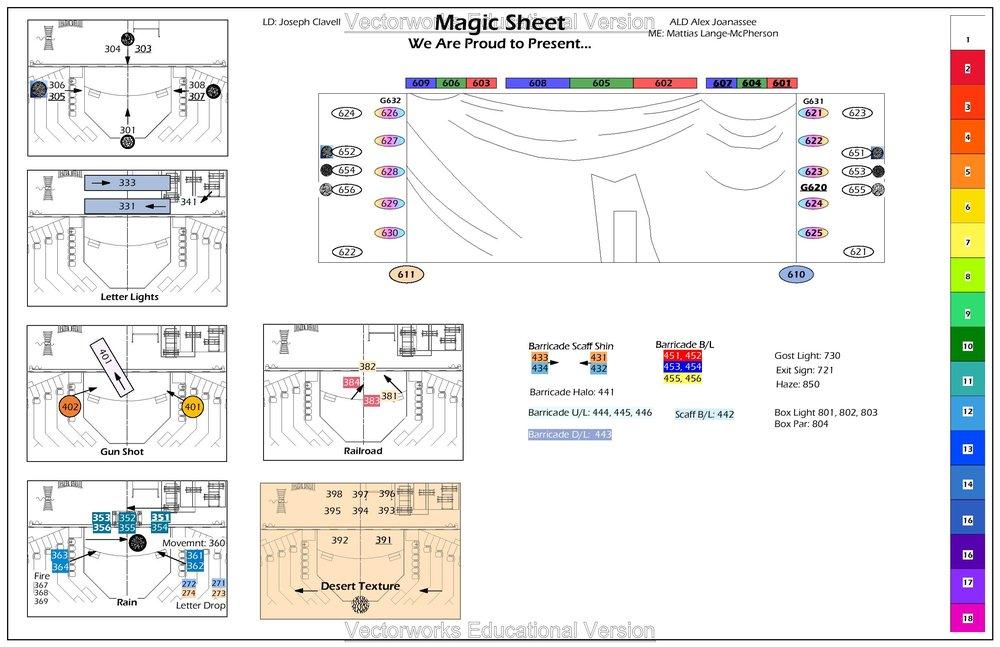 WAPTP Magic Sheet-page-002.jpg