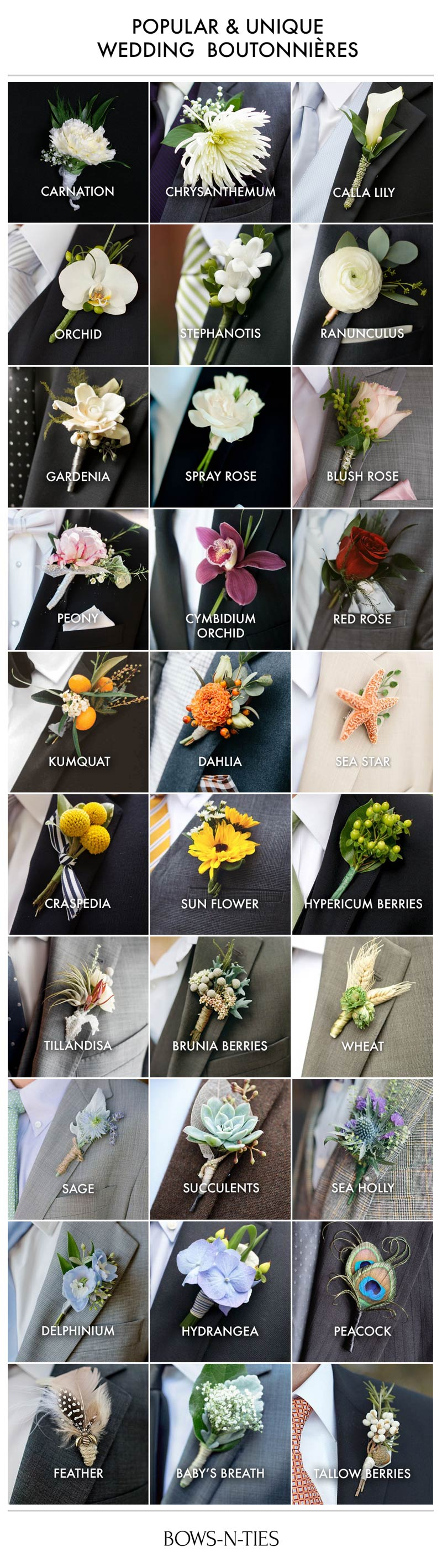 Boutonniere_Guide infographic.jpg
