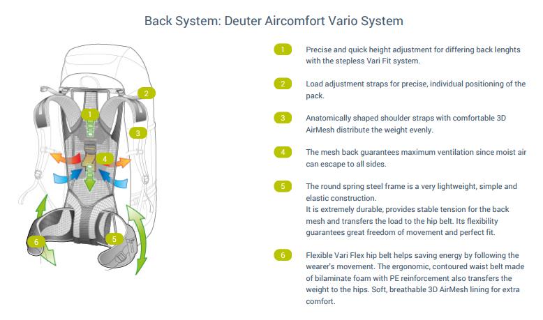 aircomfort-vario.jpg