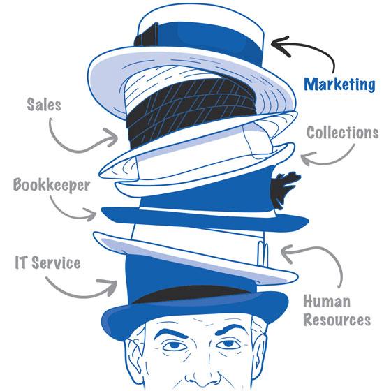 One-Less-Hat-to-Wear-for-Entrepreneurs-v3.jpg