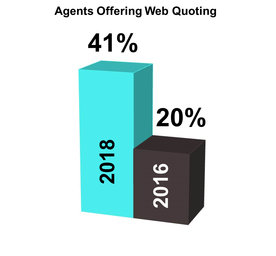 Web quoting graph for website.png