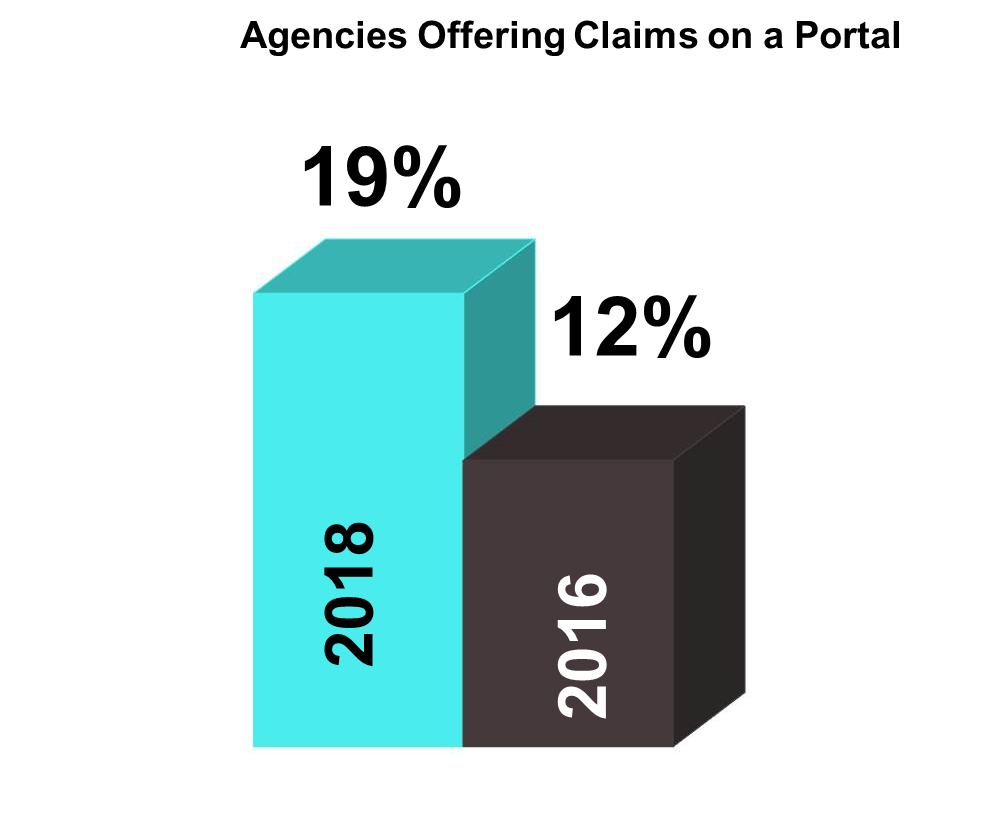 Claims on Portal Graphic for website.png