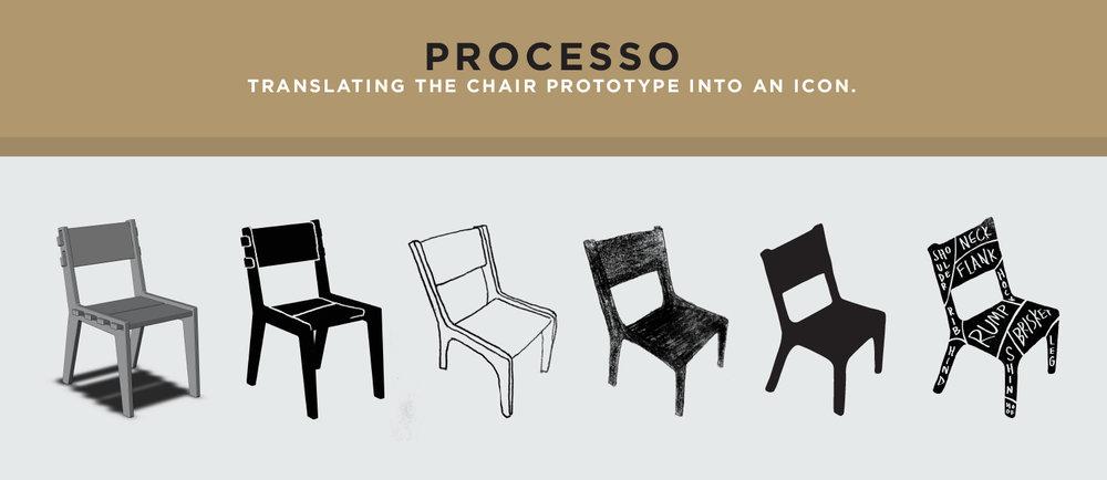 Branding_Charicuterie_Processo.jpg