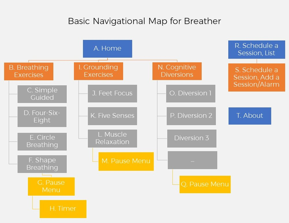 Basic Navigational Map for Breather