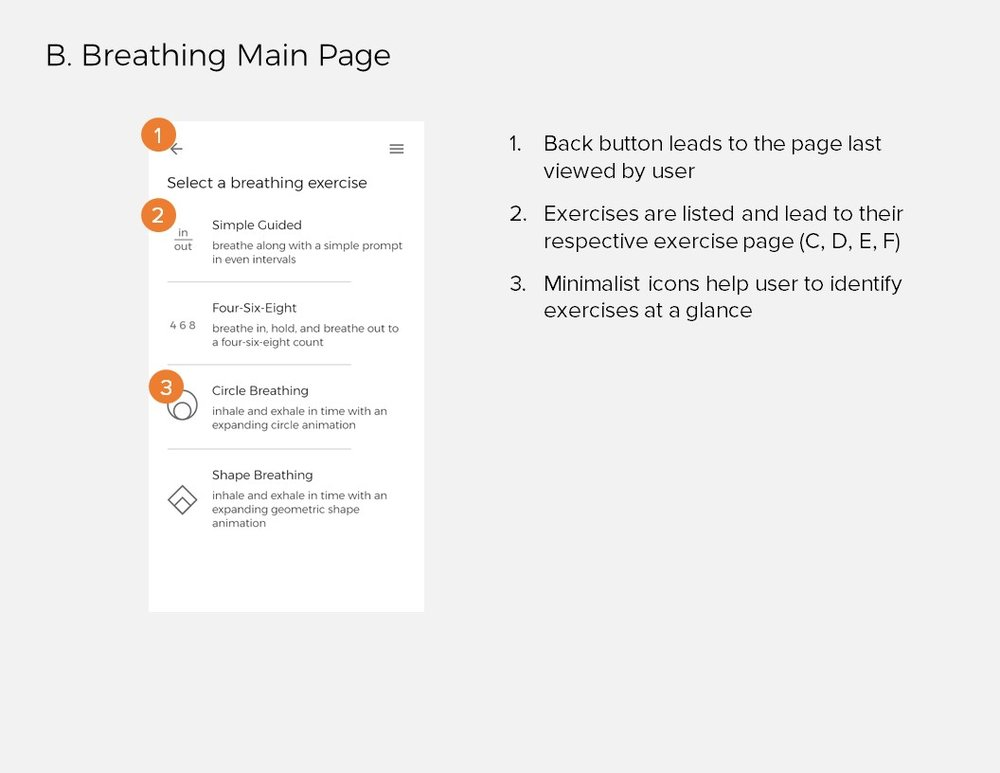 Annotations 2: B. Breathing Main Page