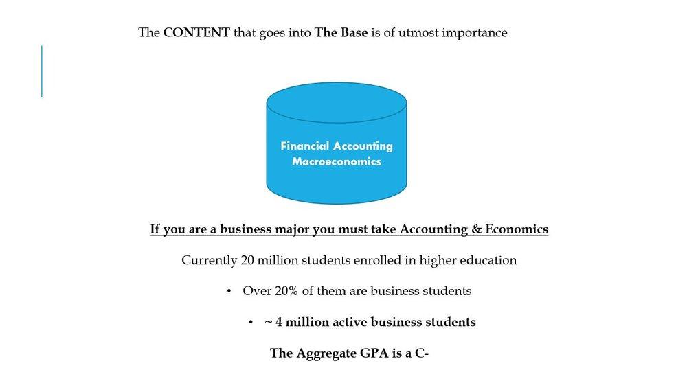 accountingschoozy