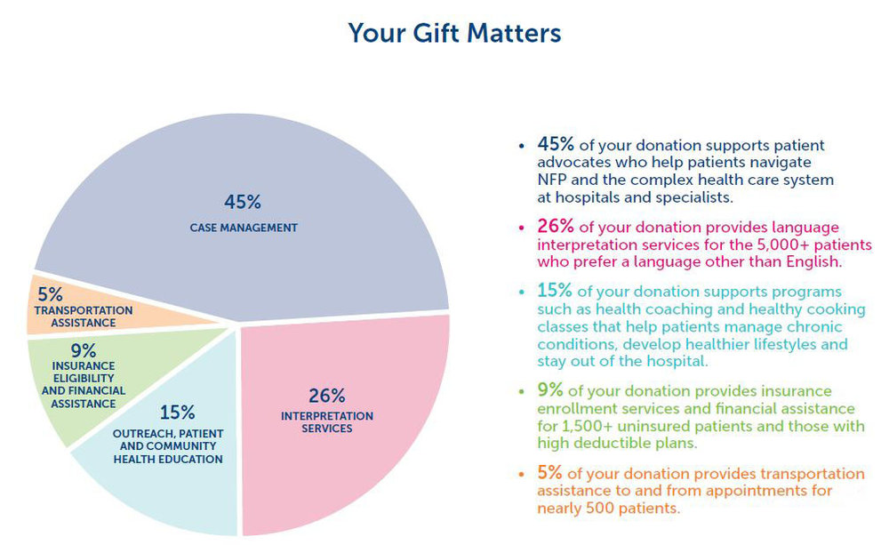 donor infographic.JPG