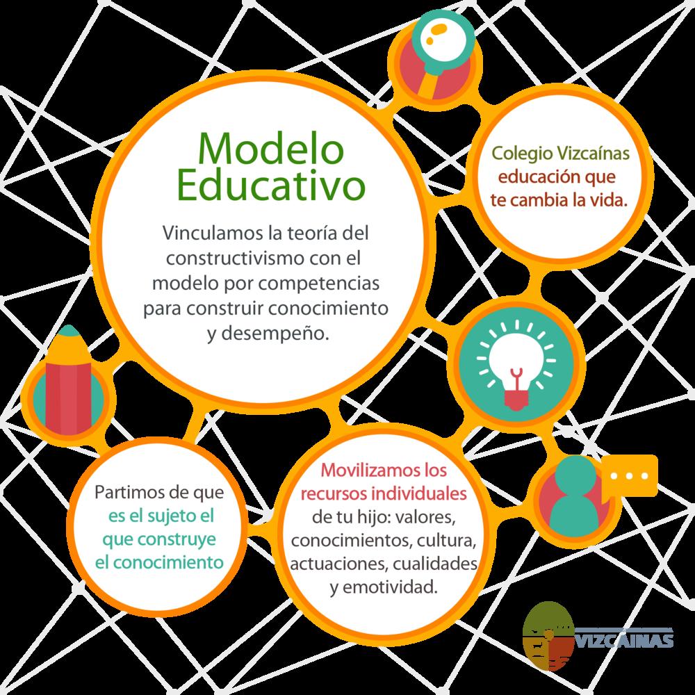 Modelo Educativo-01.png