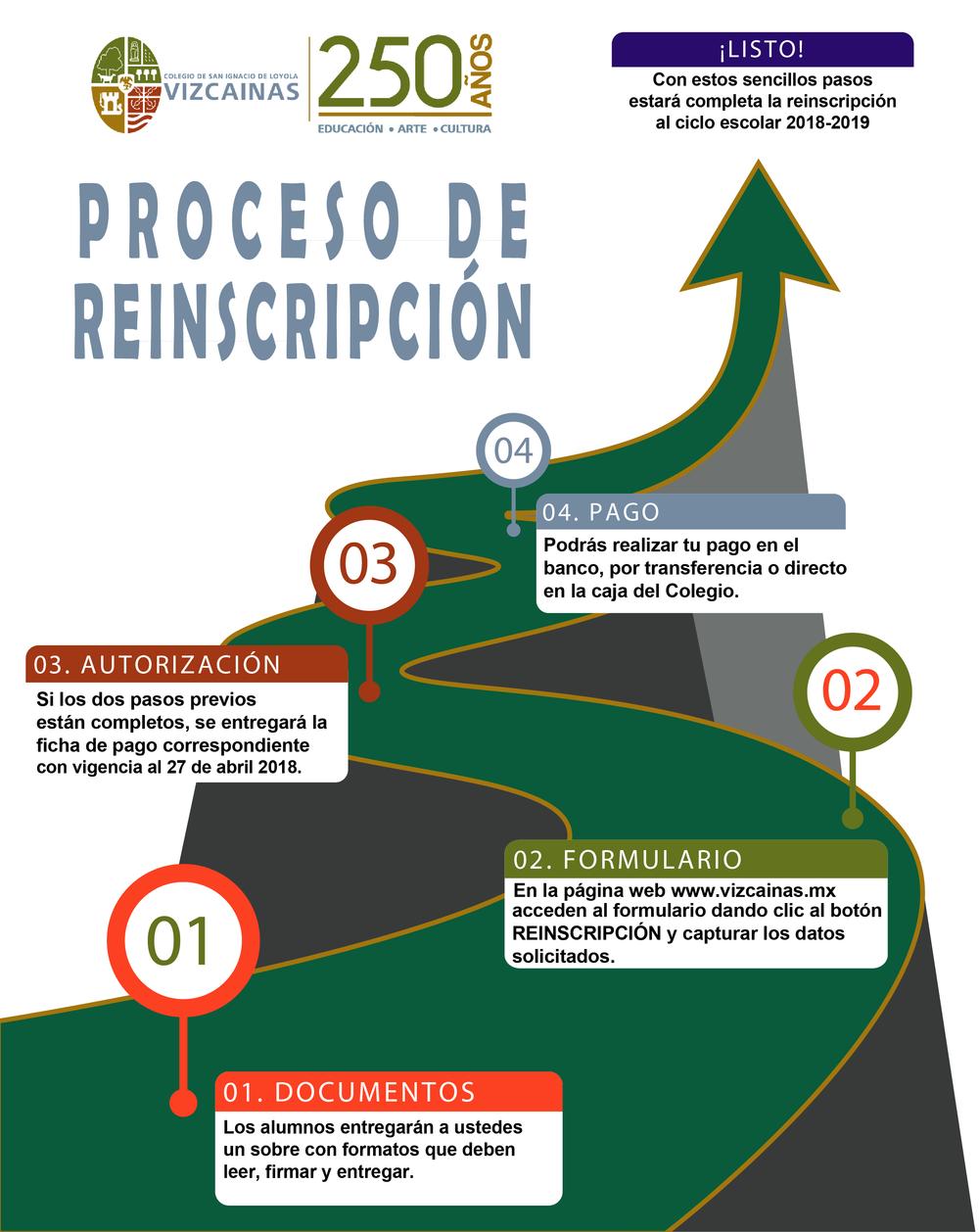 Proceso de reinscripcion_OK-01.png