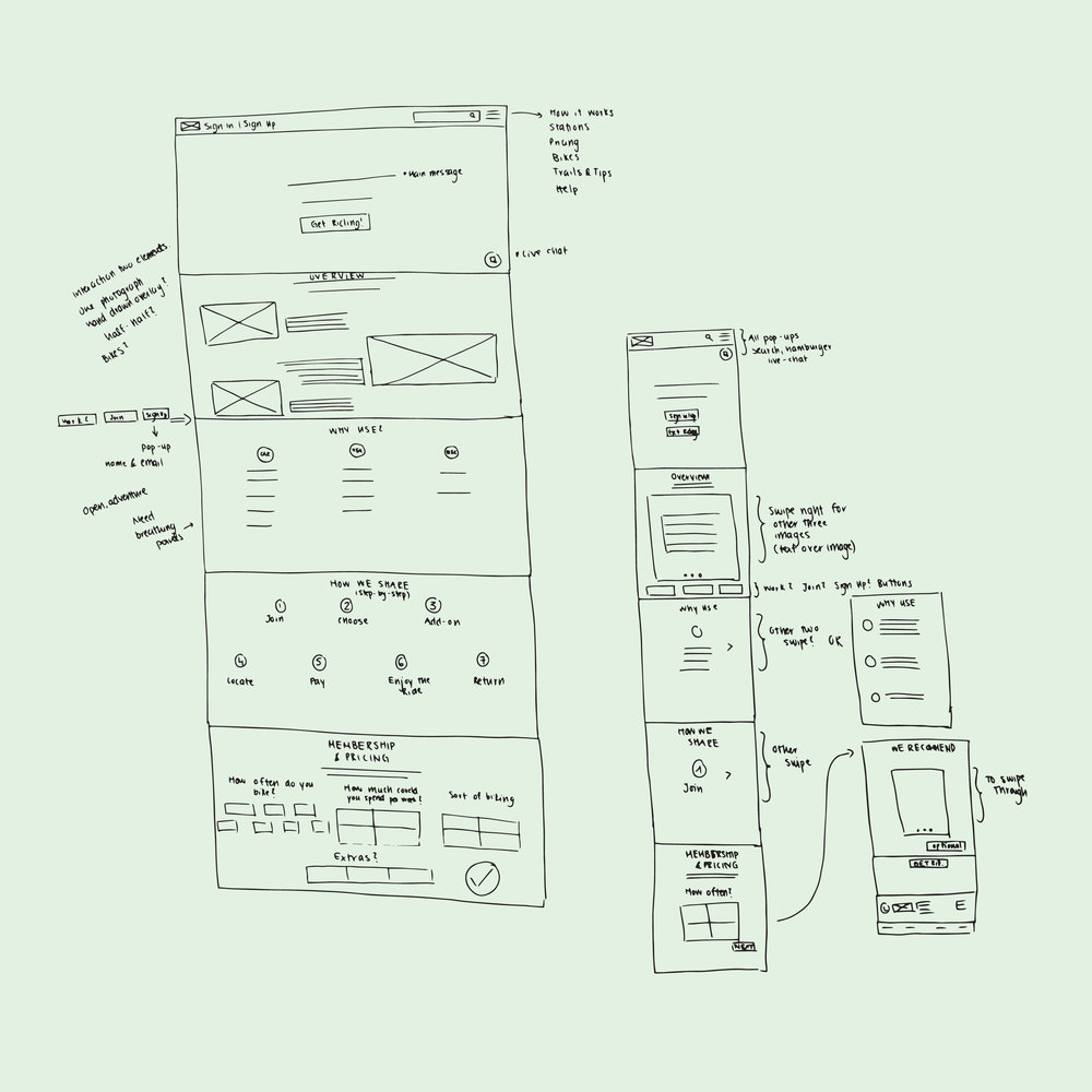 Sketching process for wireframes