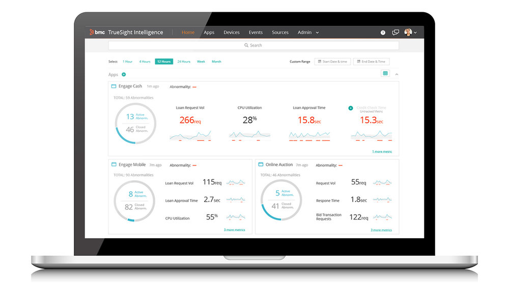 TrueSight Intelligence Dashboard