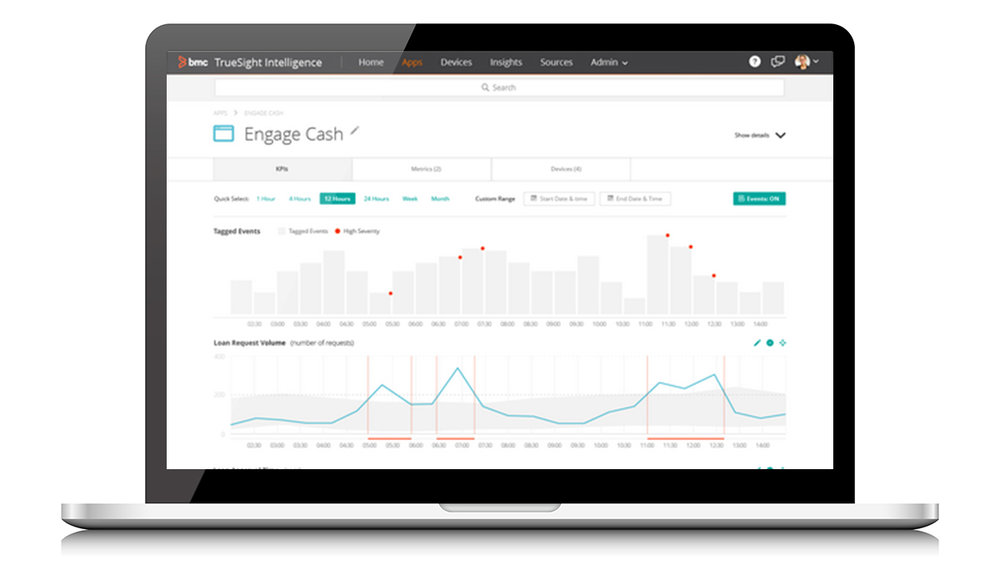 TrueSight Intelligence App Data