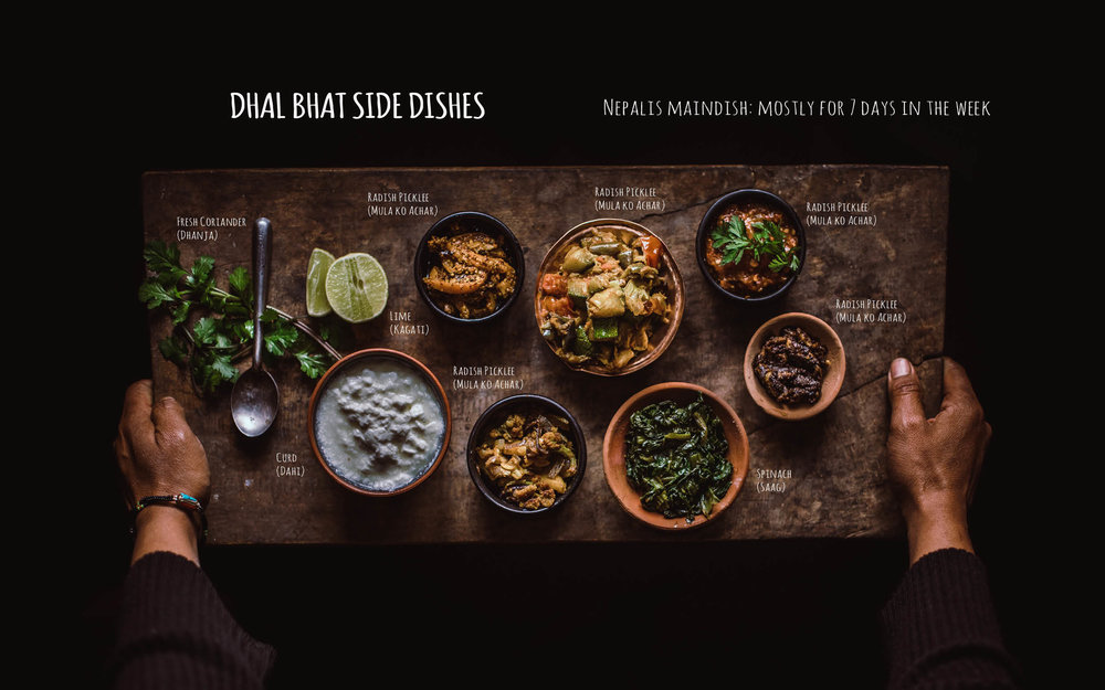 Flavours of Nepal - E-book 2018 - version 1.3-spices -122.jpg
