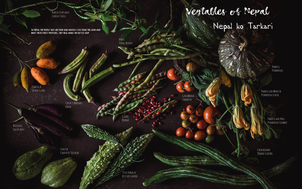 Flavours of Nepal - E-book 2018 - version 1.3-spices -182.jpg
