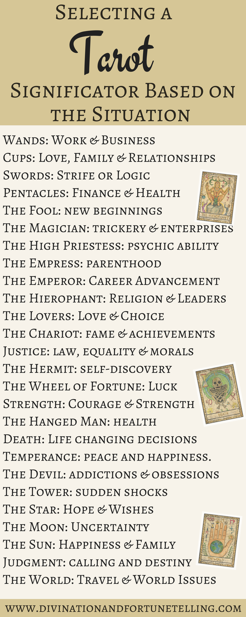 How To Select A Tarot Significator
