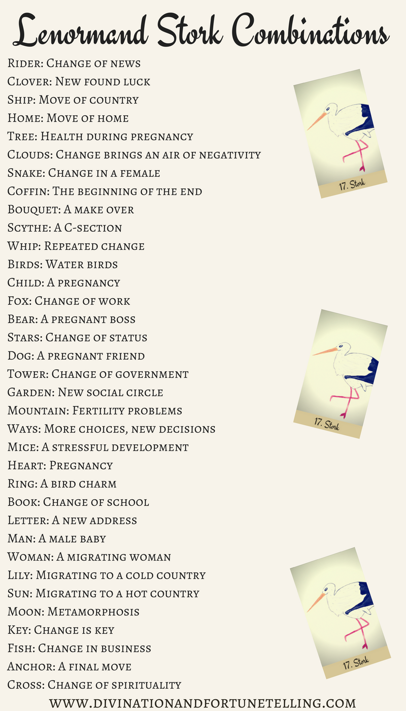 Art Illustrations: Lenormand Stork combination cheat sheet for beginners. Can be used with any card deck and as a reference for when you're learning the meanings and as a reference if you're still coming up with your own Stork combinations.
