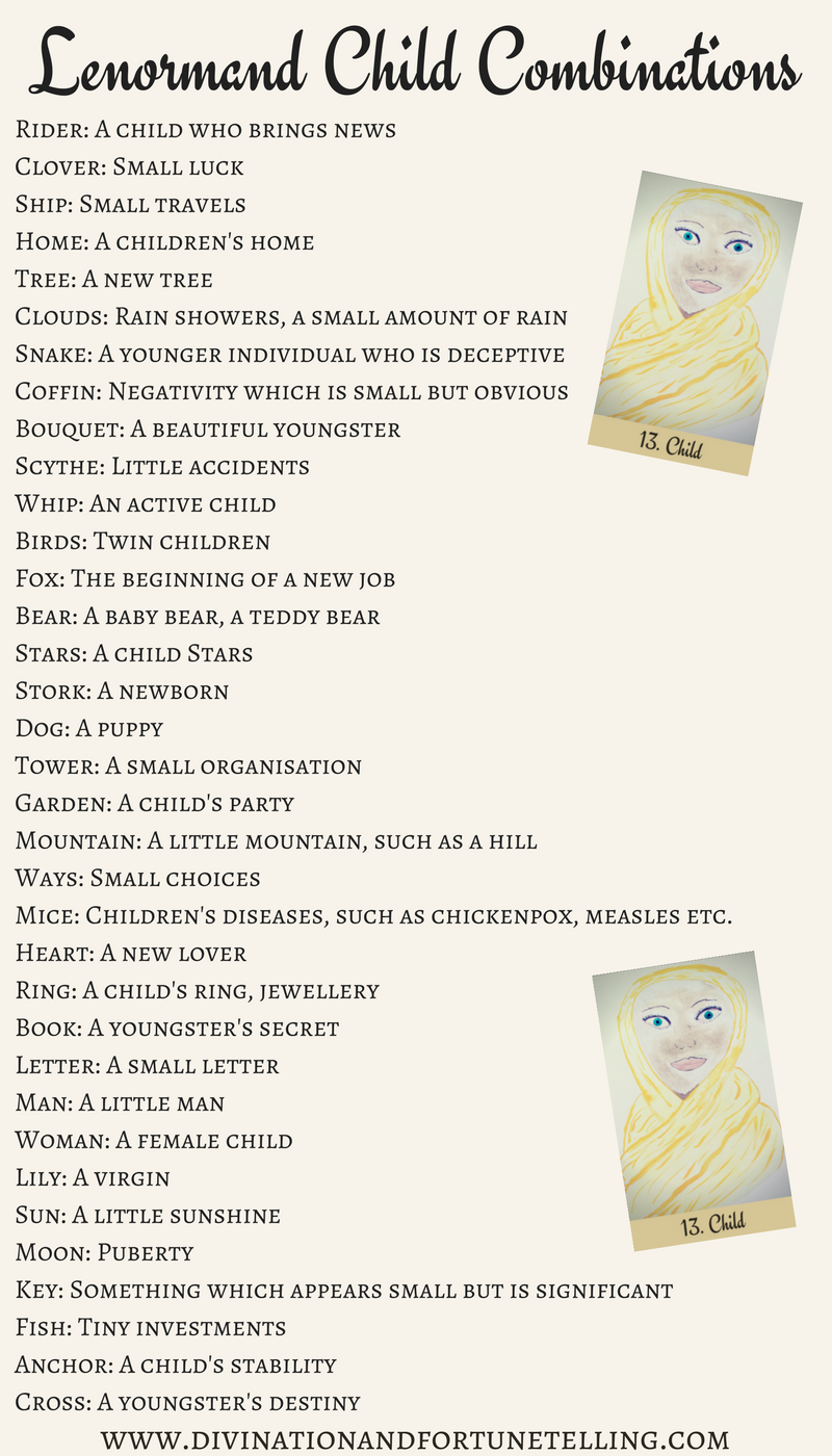 Art Illustrations: Lenormand Child combination cheat sheet for beginners. Can be used with any card deck and as a reference for when you're learning the meanings and as a reference if you're still coming up with your own Child combinations.