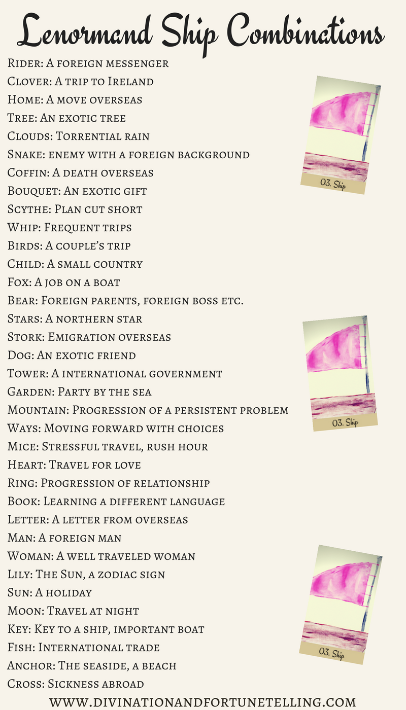 Art Illustrations: Lenormand Boat combination cheat sheet for beginners. Can be used with any card deck and as a reference for when you're learning the meanings and as a reference if you're still coming up with your own Ship combinations