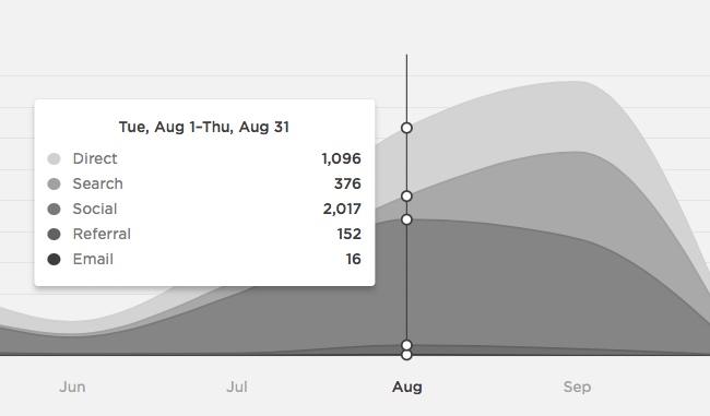 Psychic Site Report: August Search .png
