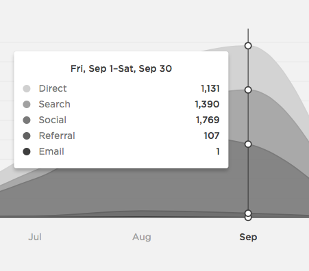 Psychic Site Report: September Search .png