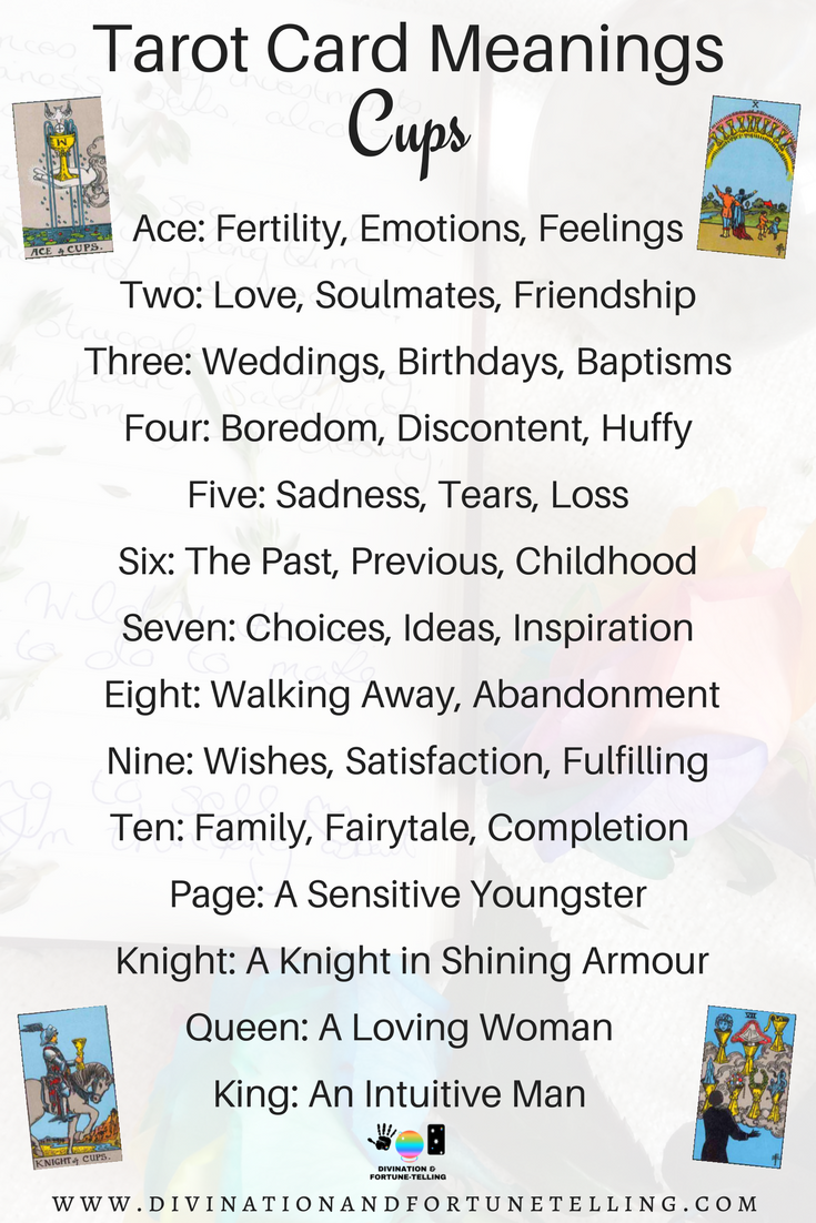 Illustration: Cheat sheet showing all of the Cups Tarot card meanings with keywords. Post has tips for learning how to read cards for love, business, and more. Covers Ace, Knights, six, seven and more! - Divination and Fortune-Telling.