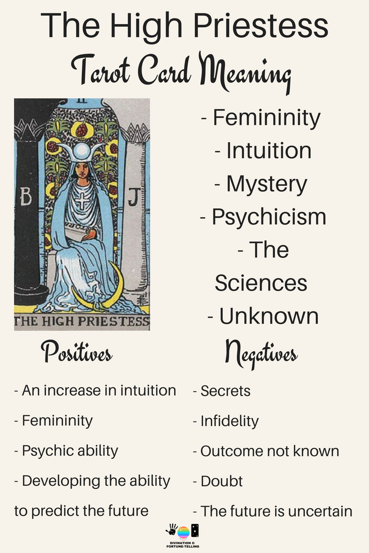 Illustration: The beginner meaning of the High Priestess Tarot card from the Major Arcana with the Rider Waite Tarot deck. Post by divination and fortune-telling with Tarot for love, romance and relationships. Ideal for readers who are just learning the interpretations.