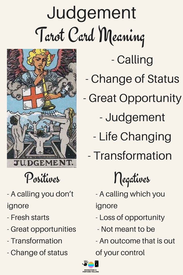 Judgement Tarot card meaning. An illustration from the Major Arcana with the Rider Waite Tarot deck. Post by divination and fortune-telling with Tarot for love, romance and relationships. Ideal for readers who are just learning the interpretations.