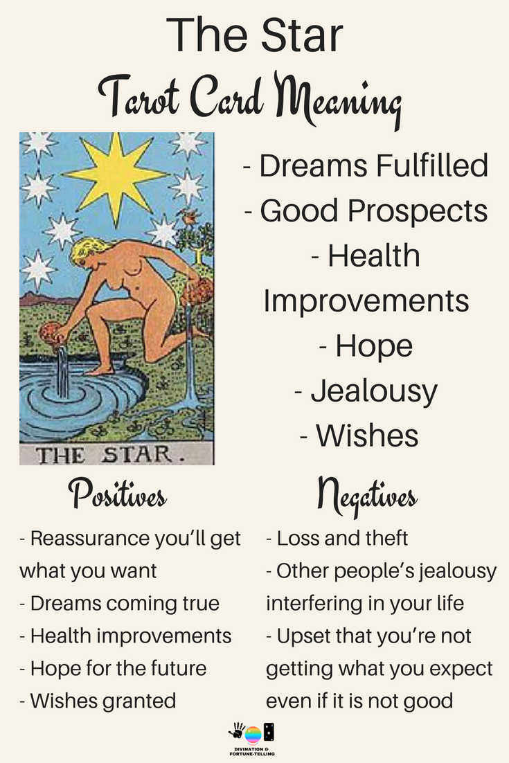 The Star Tarot card meaning. An illustration from the Major Arcana with the Rider Waite Tarot deck. Post by divination and fortune-telling with Tarot for love, romance and relationships. Ideal for readers who are just learning the interpretations.