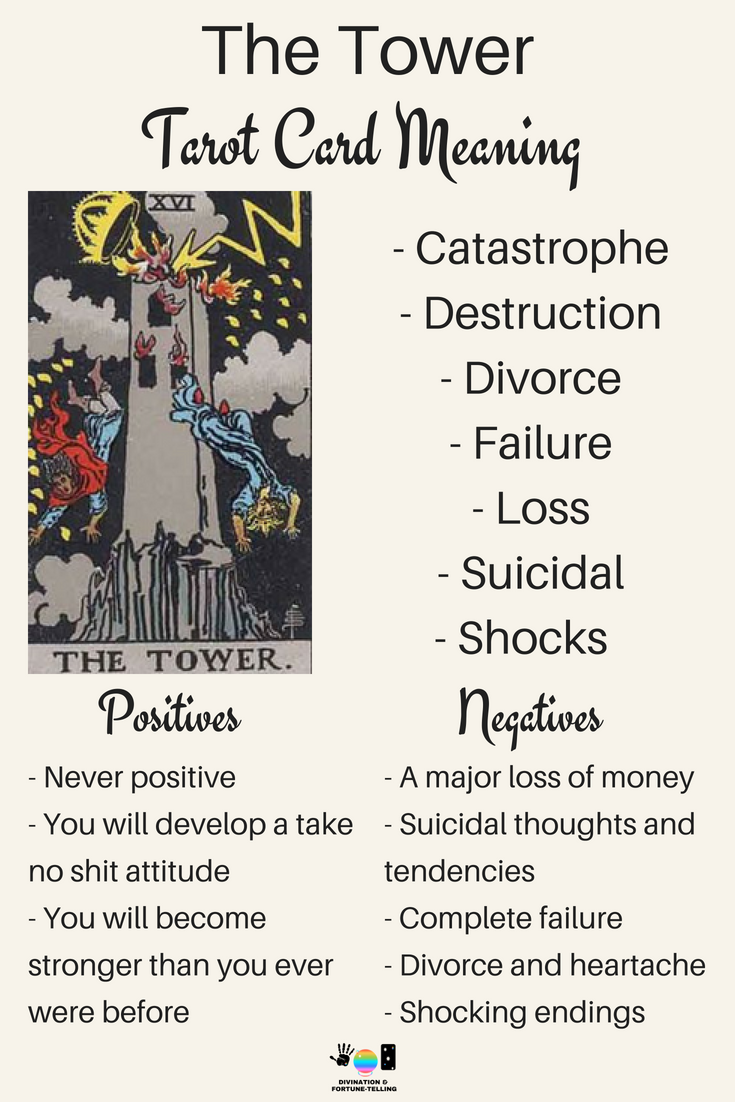 Divination of the Tarot on the attitude of a man to me. Basic spreadsheets