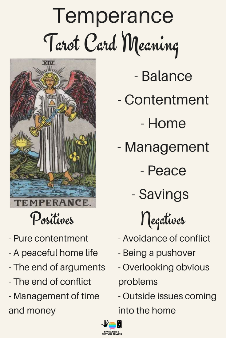 Temperance Tarot card meaning. An illustration from the Major Arcana with the Rider Waite Tarot deck. Post by divination and fortune-telling with Tarot for love, romance and relationships. Ideal for readers who are just learning the interpretations.