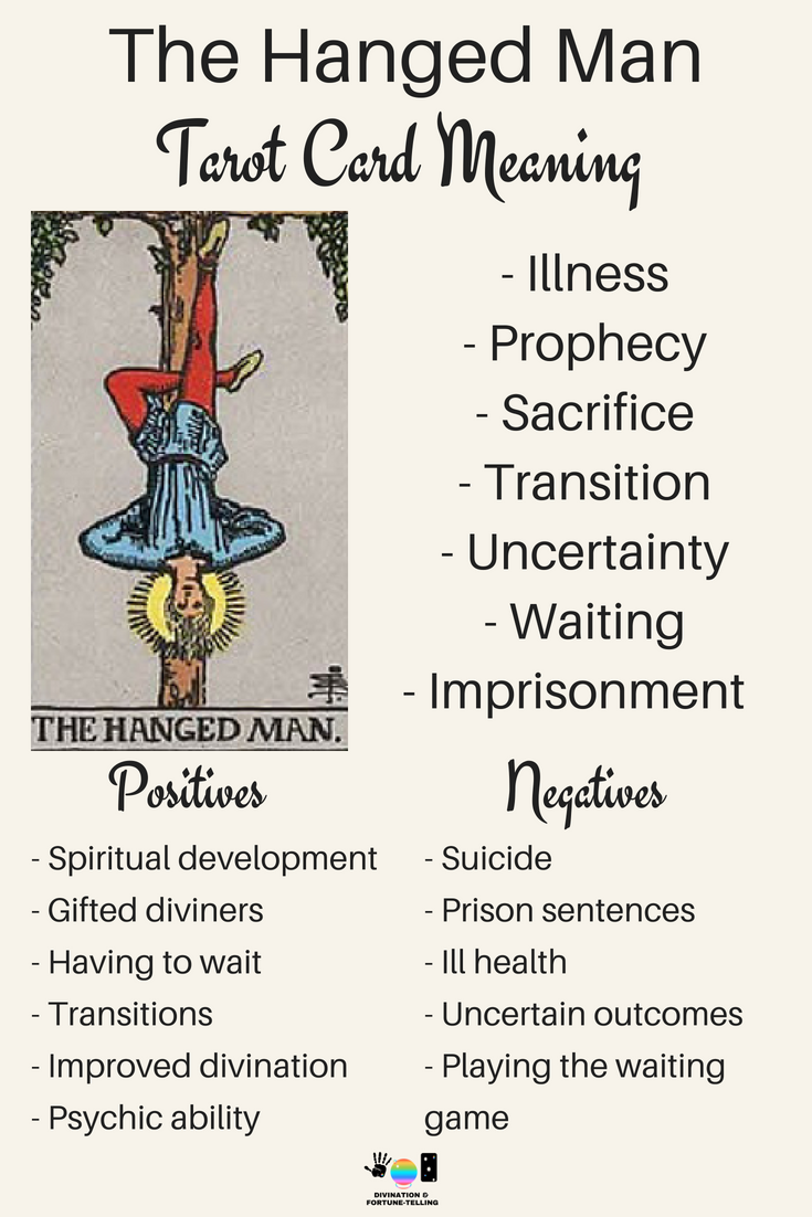 The Hanged Man Tarot card meaning. An illustration from the Major Arcana with the Rider Waite Tarot deck. Post by divination and fortune-telling with Tarot for love, romance and relationships. Ideal for readers who are just learning the interpretations.