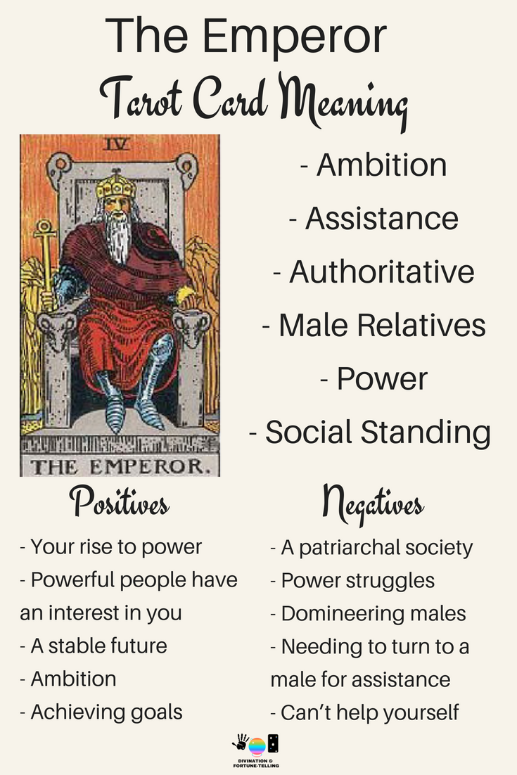 The Emperor Tarot card meaning. An illustration from the Major Arcana with the Rider Waite Tarot deck. Post by divination and fortune-telling with Tarot for love, romance and relationships. Ideal for readers who are just learning the interpretations.