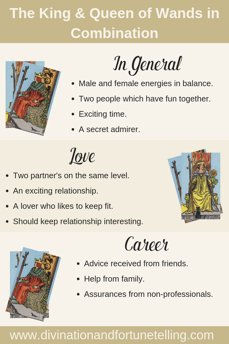 Art Illustration: What does it mean when you receive the Queen and King of Wands together in a Tarot reading? Curious to know what it means when you have the Queen and King of Wands Court cards in combination in your general, love, or career Tarot card reading? Well, you can read this interpretation below! - Card deck Rider Waite Smith.