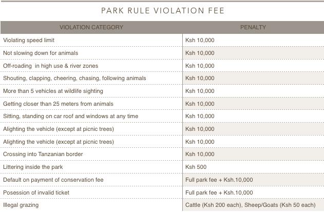 chart-park-rule-violation-2019.png