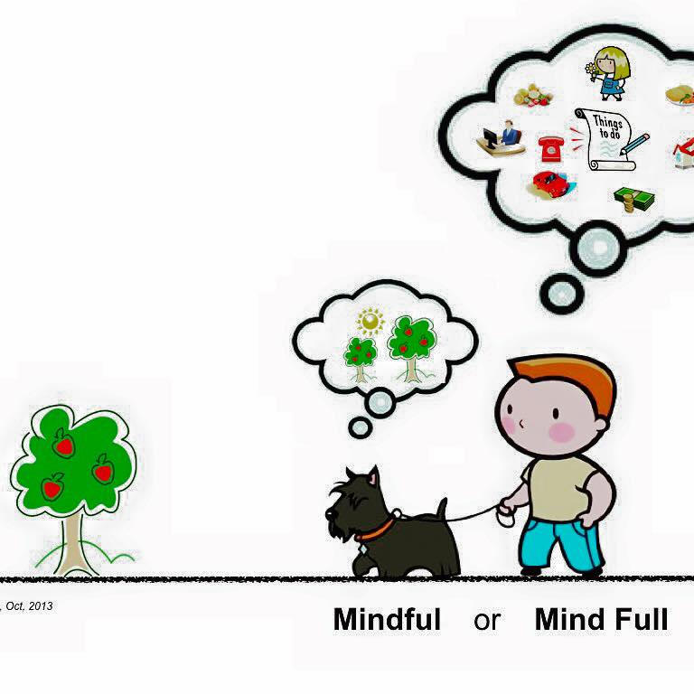 mindful or mind full dog.jpg