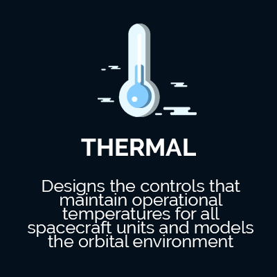 SS-Thermal.png