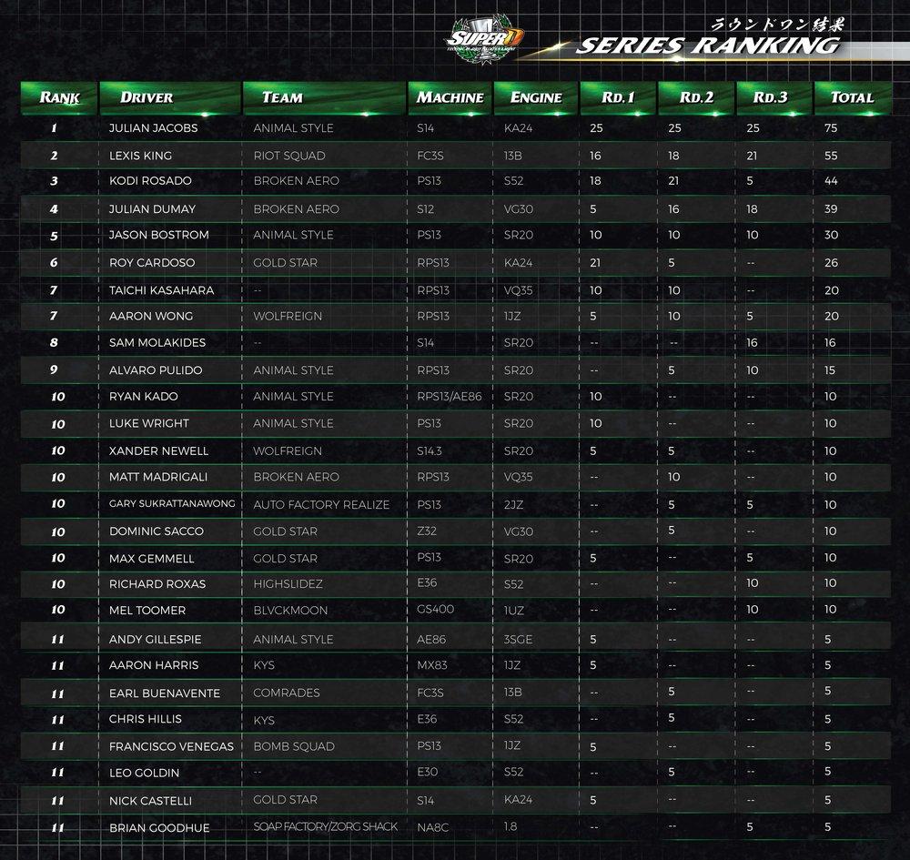 Series Ranking_V2.jpg