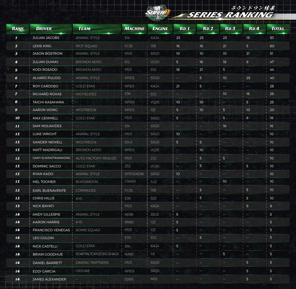 Series Ranking.jpg