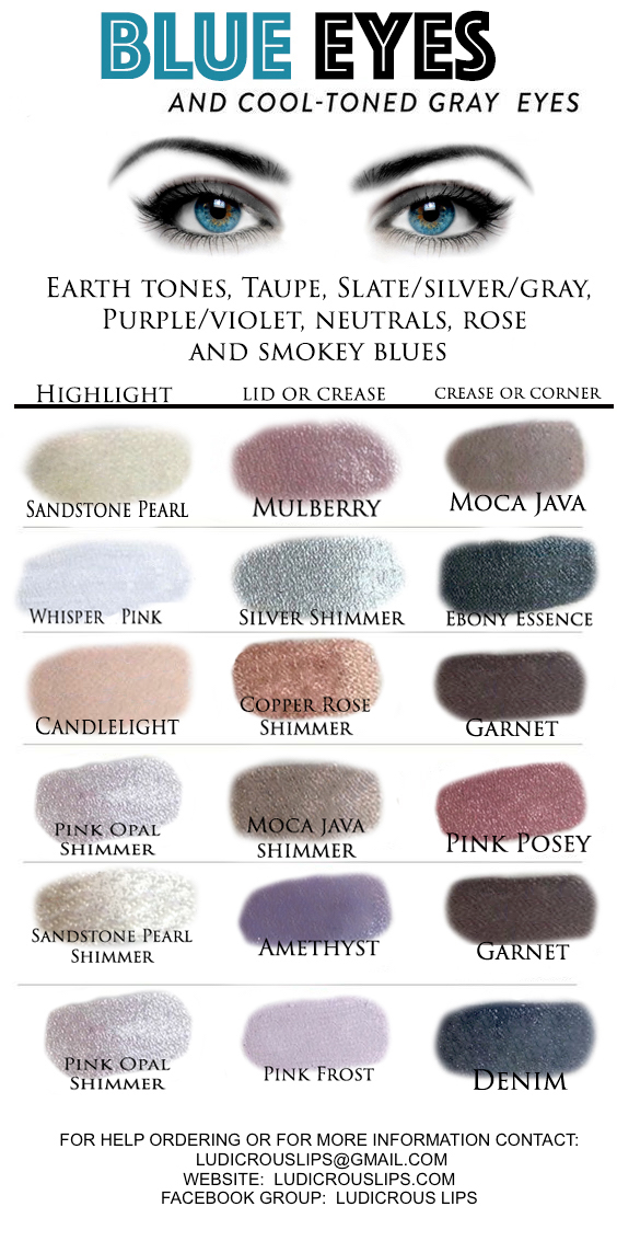 What Eye Colors Should You Wear Color Theory Ludicrous Lips