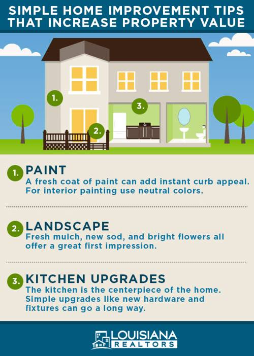 Simple Home Improvement Tips That Increase Property Value ... on home improvement contractors, home improvement product, girls tips, home improvement remodeling, roof cleaning tips, lowes home improvement store, home improvement project, sears home improvement, home improvement financing, home improvement loan, landscaping tips, home improvement center, home improvement tv, home improvement ideas, home improvement store, glitter tips, home improvement grants, home improvement catalog, lowes home improvement, home improvement show, home repair, winter home energy saving tips, diy home improvement, money saving tips, log home construction tips, loews home improvement,