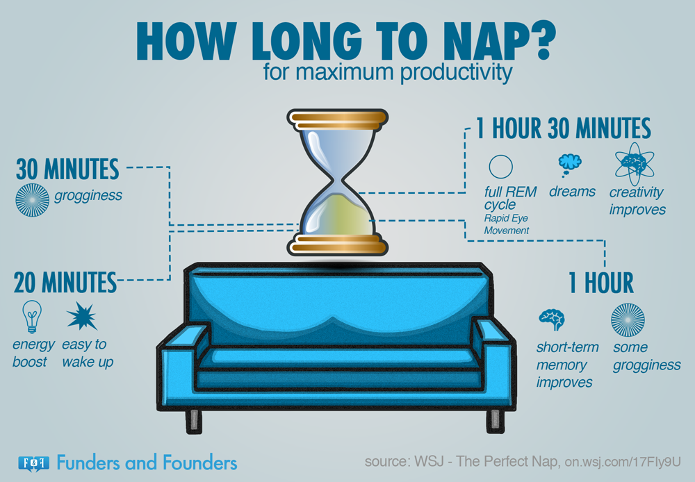 Try a nap if you want to get out of a rut