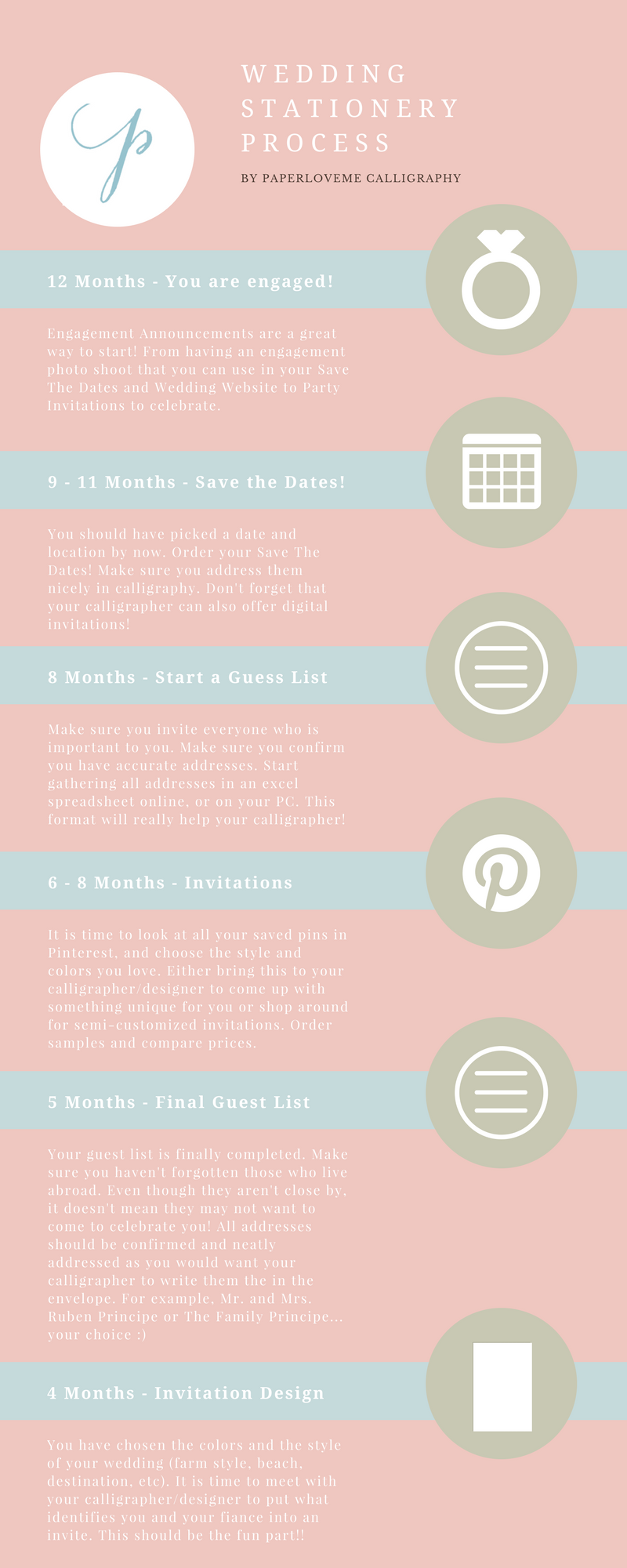 wedding process timeline by paperloveme part 1