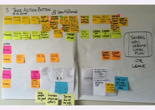 Take Action Landing Page Redesign