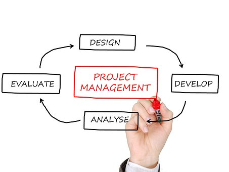 project-management-eb35b70e2e_340.jpg